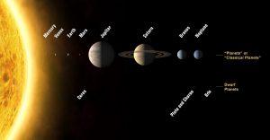 Il était une fois Pluton…