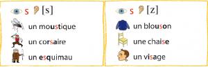 La lettre S (exercices Chut, je lis – CP)