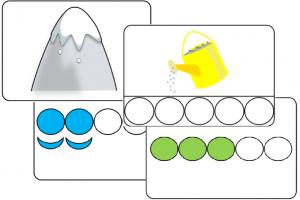 Phonologie saisons : dénombrer et coder les syllabes orales